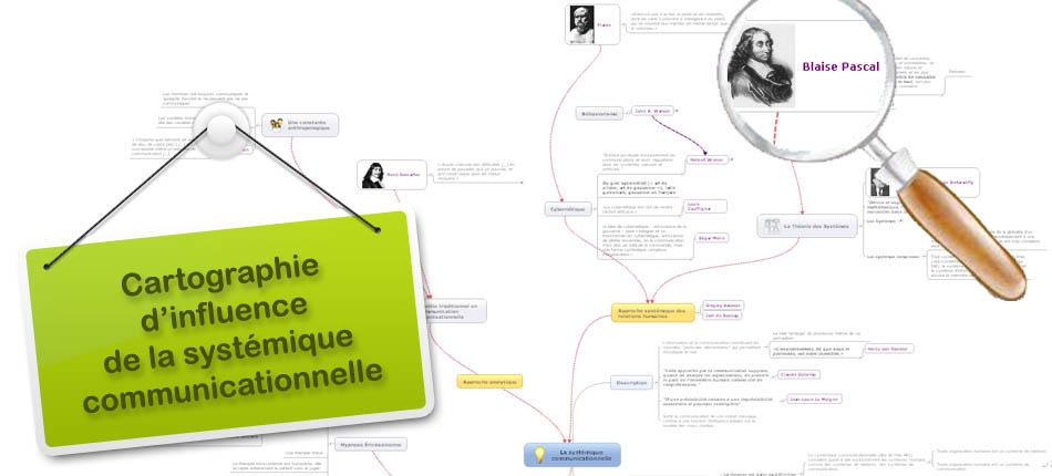Cartographie d'influence de la systémique communicationnelle