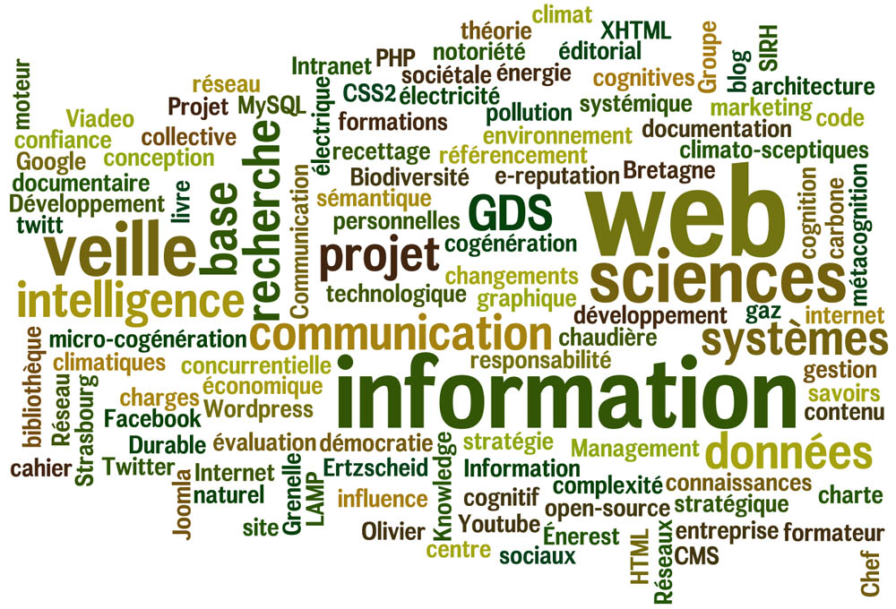 word cloud Guillaume-Nicolas Meyer