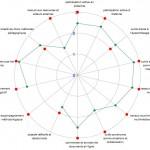 Dispositifs hybrides, pédagogie dans l'enseignement supérieur