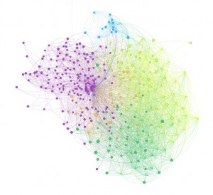 Data Mining, cartographie, Twitter et Gephi
