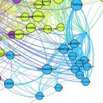 Data Mining, cartographie, Twitter et Gephi 9